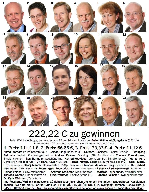 Kandidatenquiz_2014